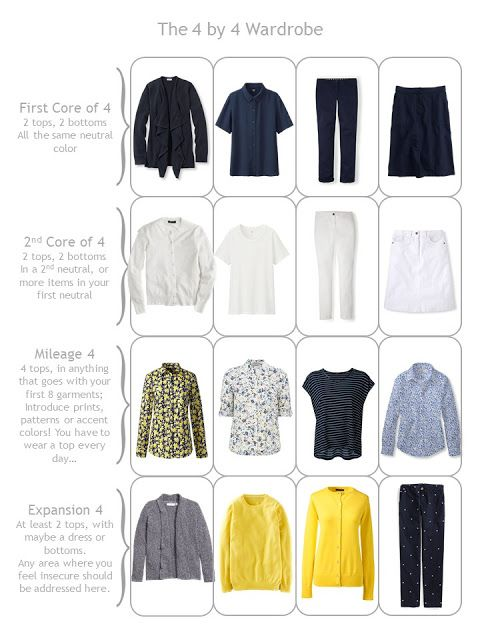 How To Build A Capsule Wardrobe One Piece At A Time
