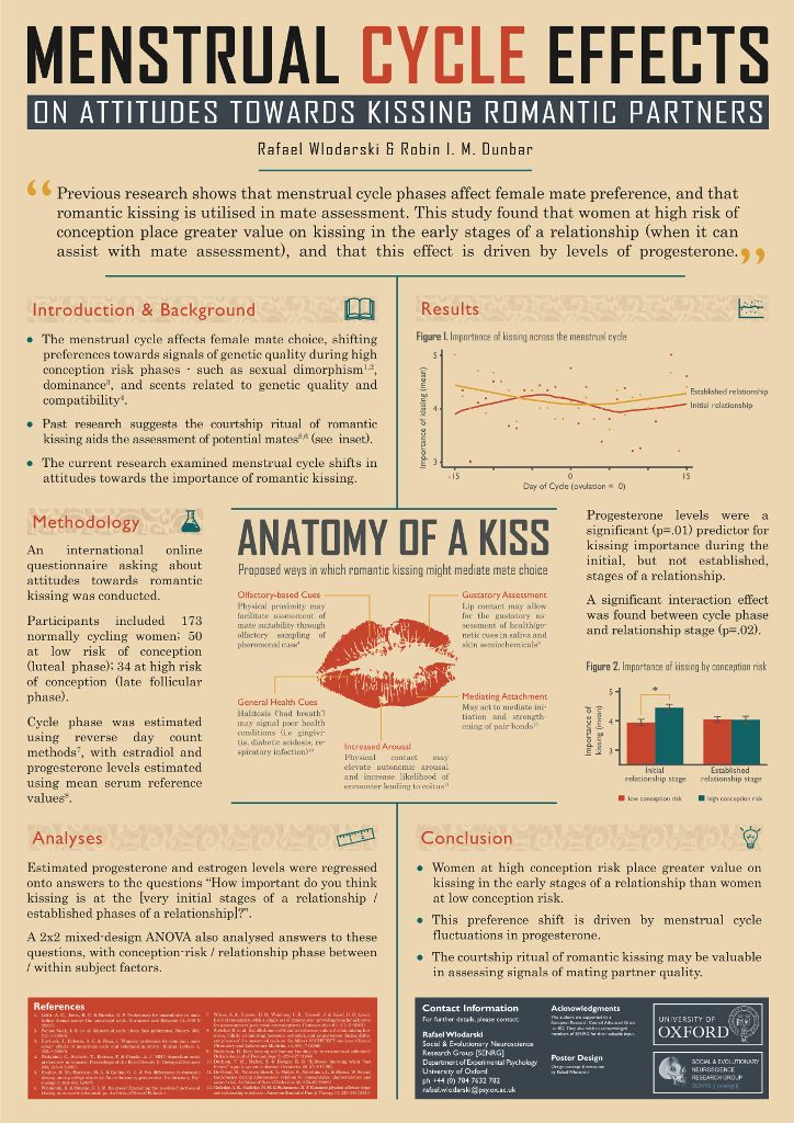 Scientific Poster Design