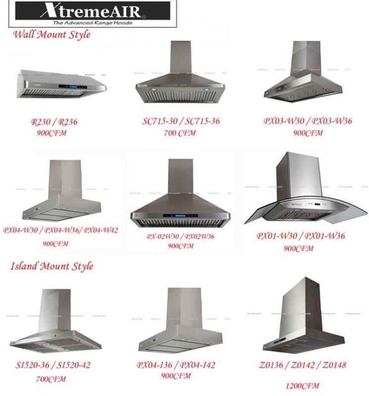 Residential Kitchen Exhaust Hoods | Kitchen | Pinterest