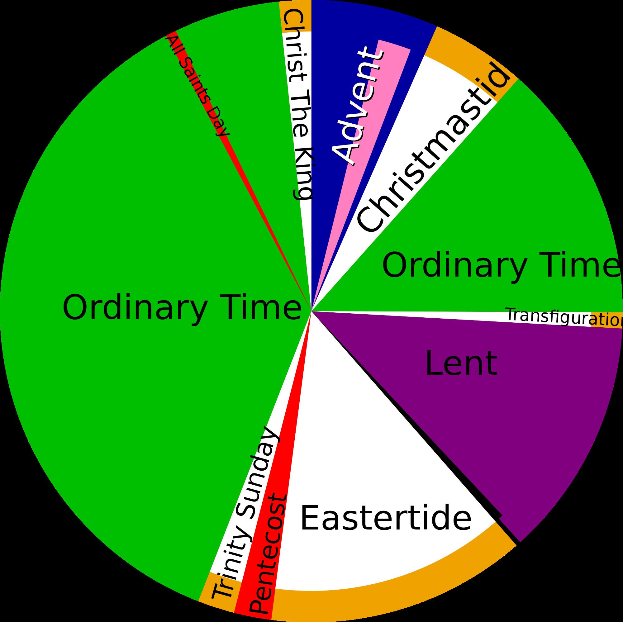 Pin By Joe Aboumoussa On Liturgical Calendar Seasons