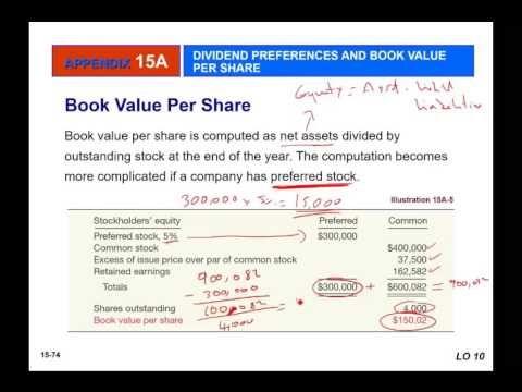 Book Value Per Share Equity Ratio Analysis Ch 15 P 8 Intermediate Accounting Cpa Exam Equity Ratio Book Value Cpa Exam