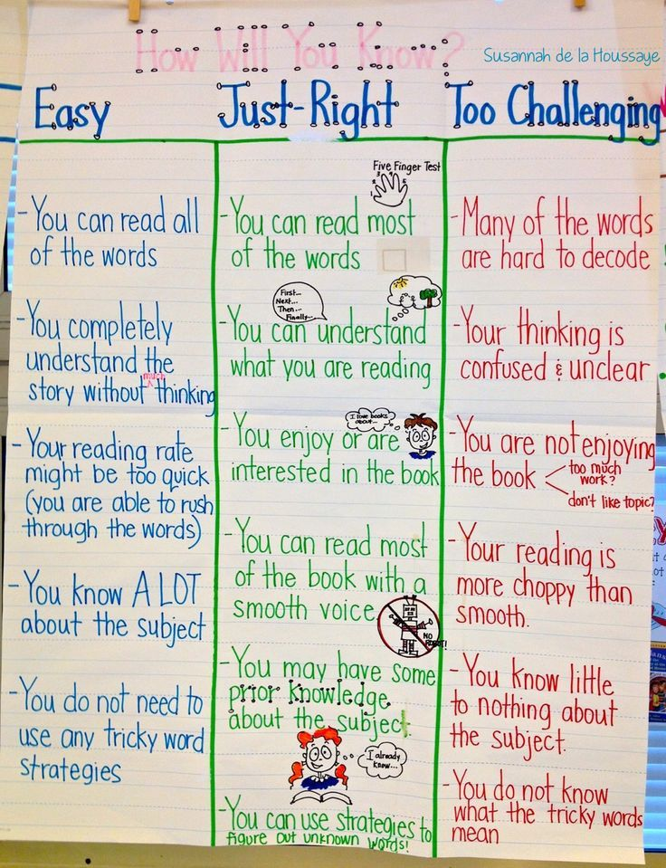 Choosing A Just Right Book Anchor Chart New Charts For Year
