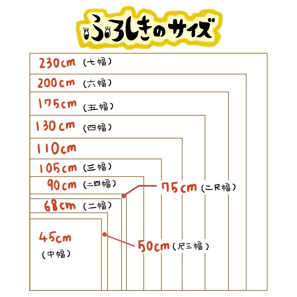 6b7f8660ea FUROSHIKI The size of the furoshiki