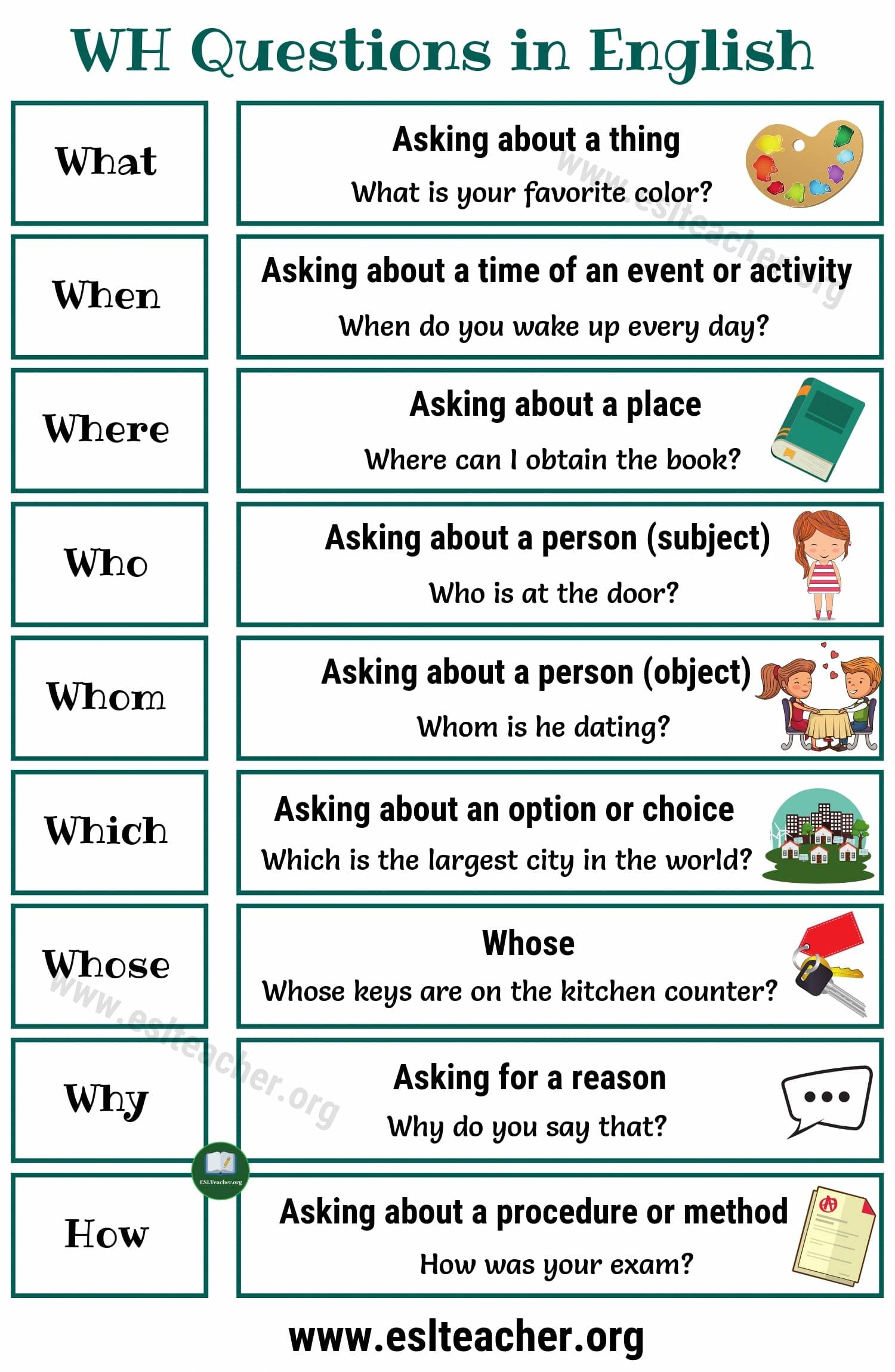 Pin By Ahu Diren On Worksheets In