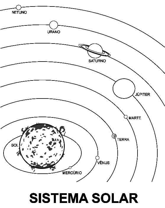 Sistema Solar Para Pintar Pesquisa Google Sistema Solar Para