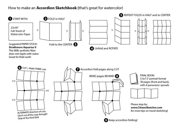 Make You Own Accordion Fold Travel Journals For Watercolor