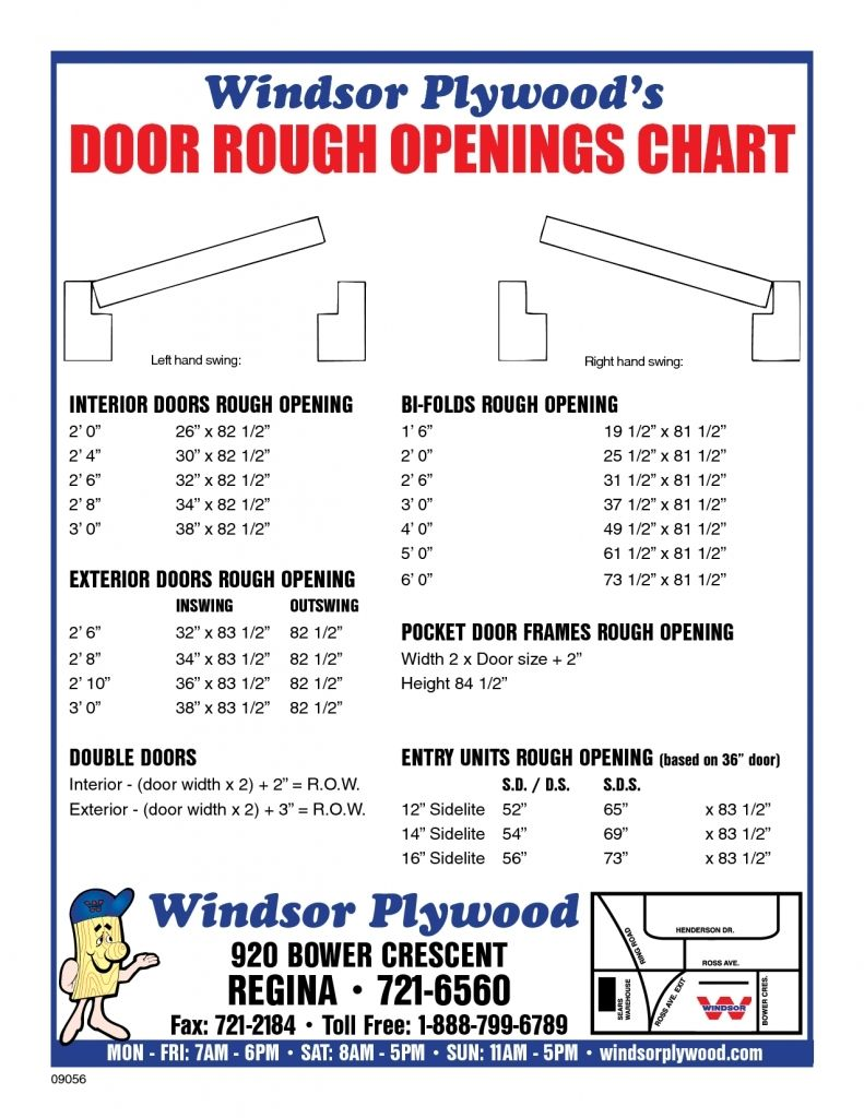 34 Exterior Door Rough Opening Doors Interior Garage Door Sizes Exterior Doors
