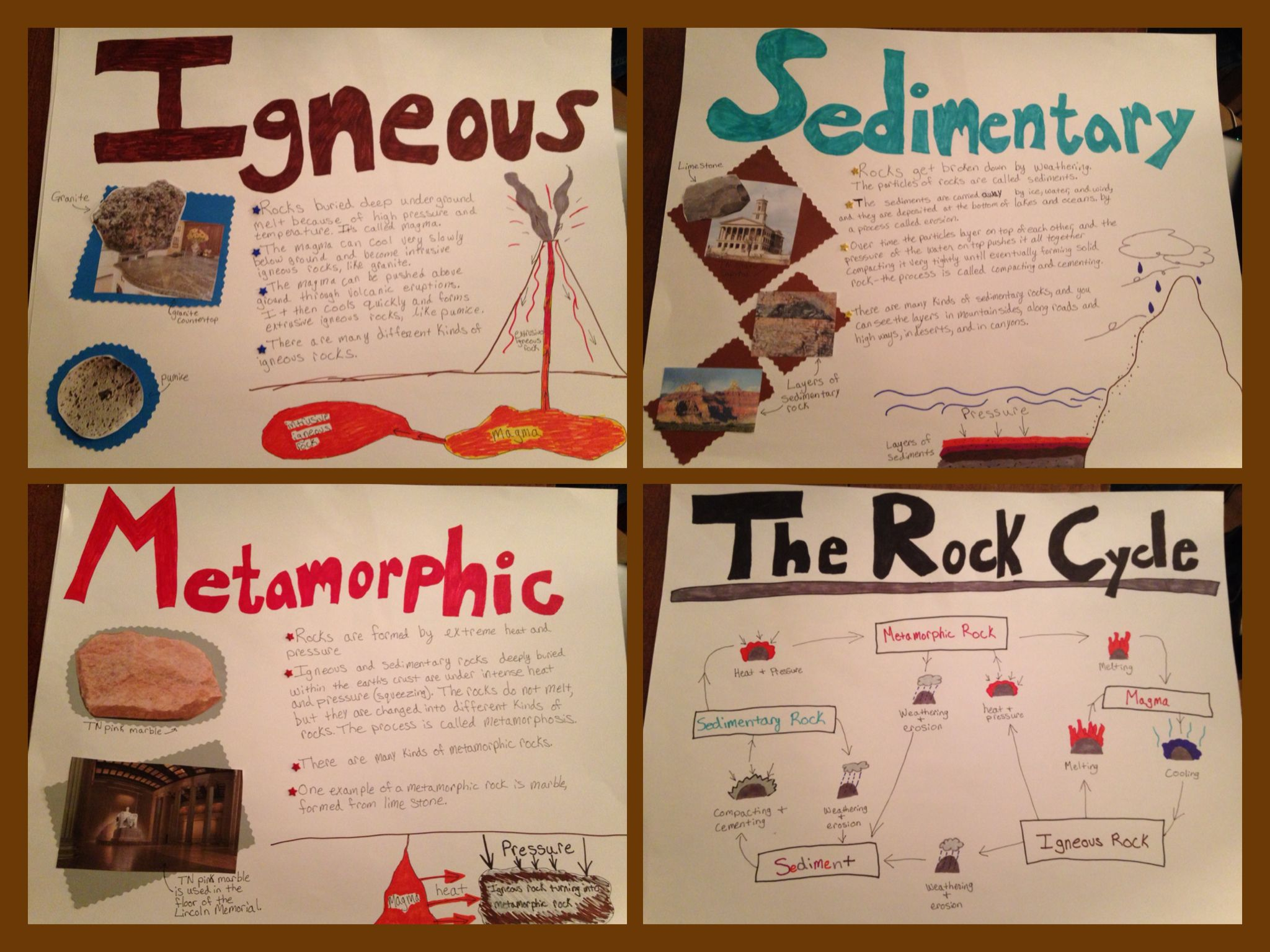 Posters On The 3 Types Of Rocks And The Rock Cycle With