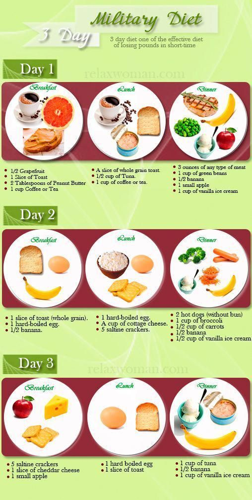 The Honest to Goodness Truth on Egg Diet - Healthy