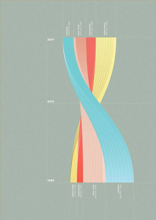 Information Graphics By Charles Williams Via Behance Magazine Web Design Information Graphics Data Design