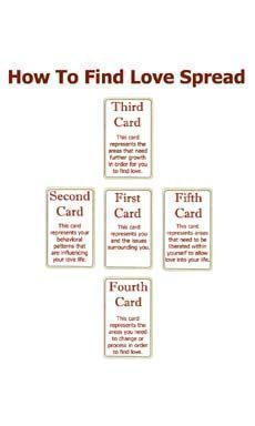 tarot spreads the how to find love tarot card spread tarot reading psychic howtoreadtarotcards - Love Card Reading