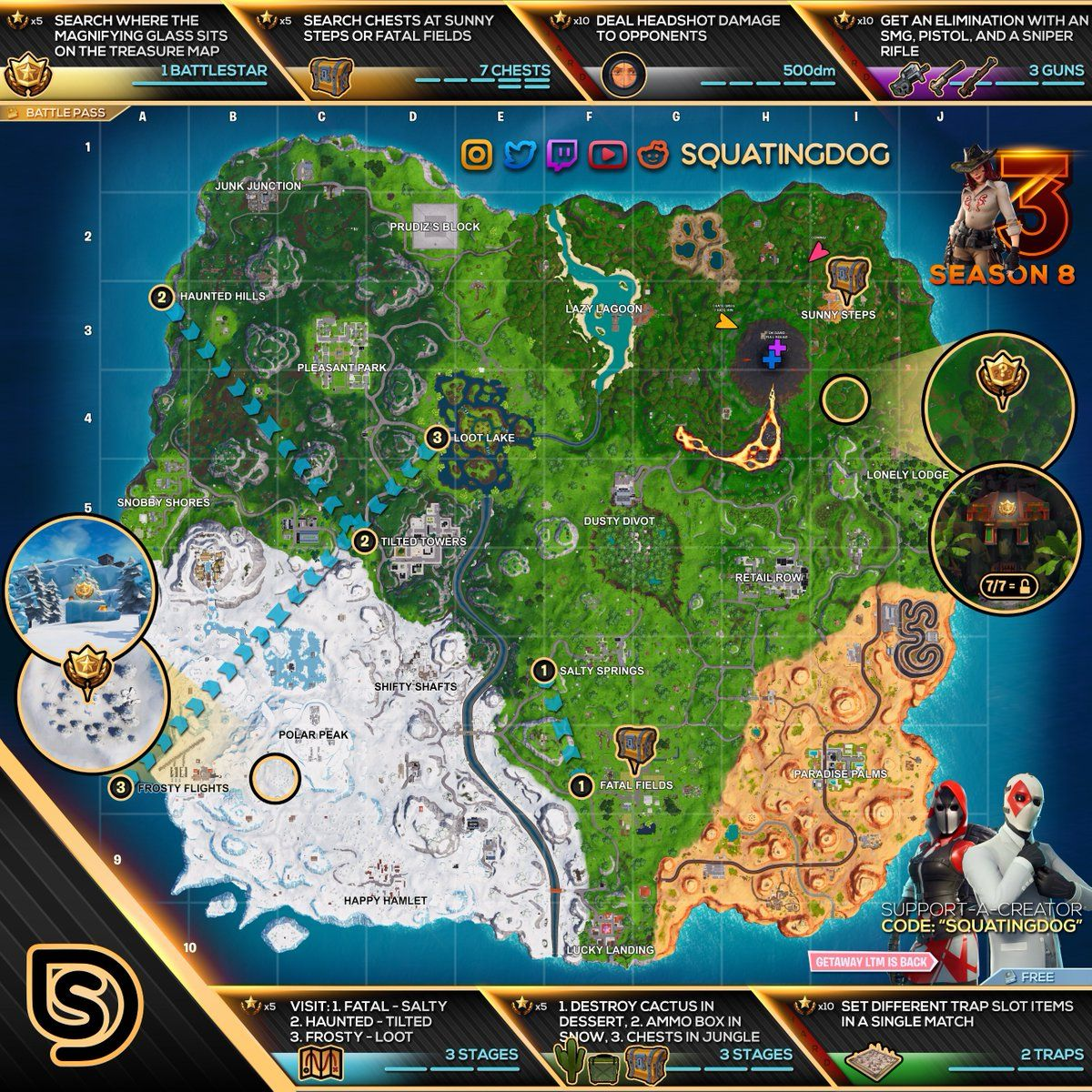 Complete Fortnite Cheat Sheet with all Season 8 Week 3