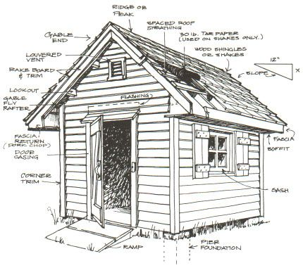 17 Best images about Shed on Pinterest   Storage shed plans  Storage sheds  and Shed plans. 17 Best images about Shed on Pinterest   Storage shed plans