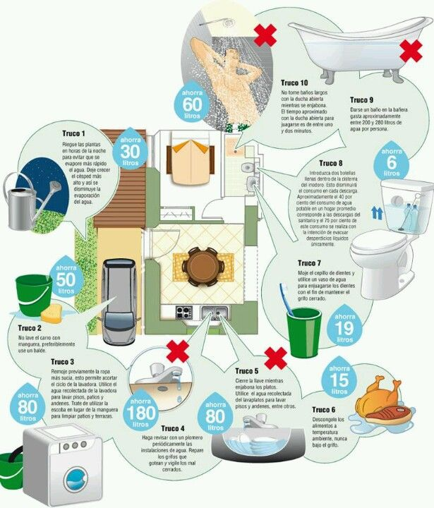 10 trucos para ahorrar en casa ahorrar pinterest - Trucos para ahorrar en casa ...