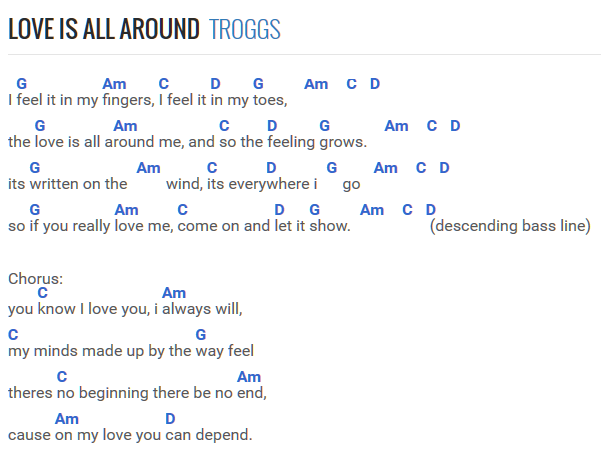 Love Is All Around Me Troggs For Baritone Uke Click For Foll Song