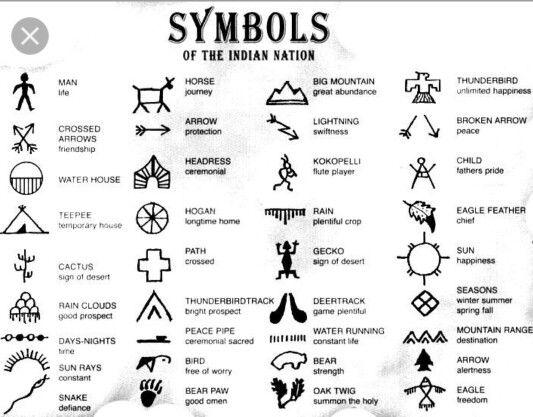 Get Symbol Free Spirit Finger Tattoos PNG