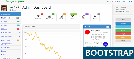 Bootstrap Free Admin Dashboard Template-BCORE- Binary Theme ...