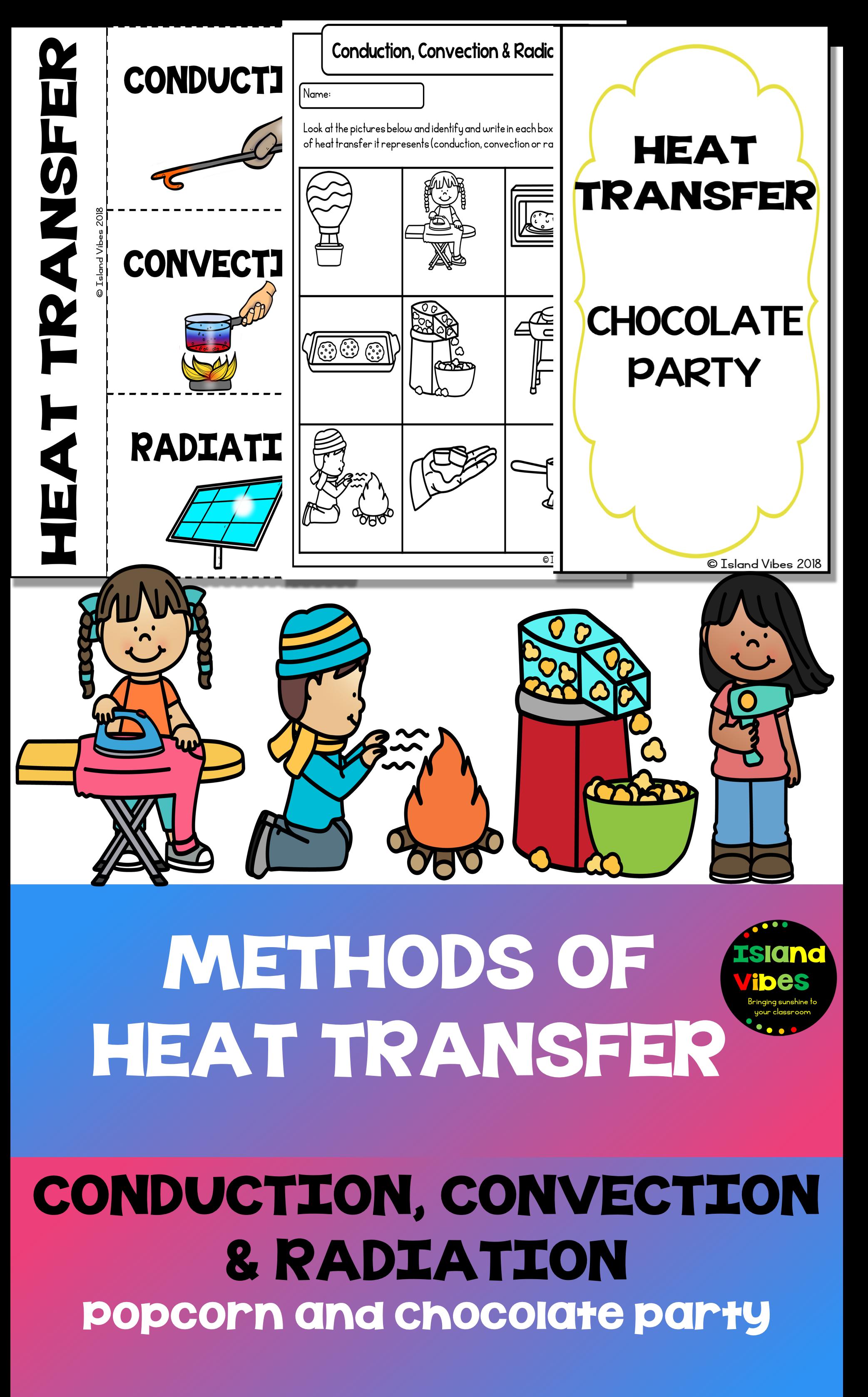 Heat Transfer Conduction Convection Amp Radiation