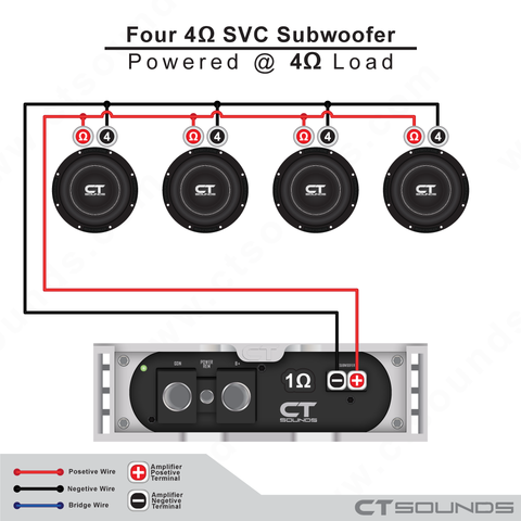50 subwoofer wiring diagram ideas  subwoofer wiring