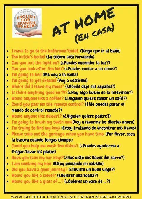 At Home In House Conversacion En Español Como Aprender Ingles Basico Frases Comunes En Ingles