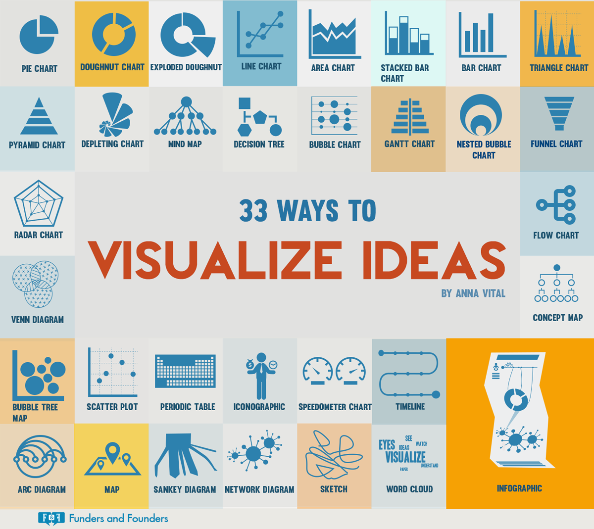 33 creative ways to visualize ideas infographic for Creative ways to make a table