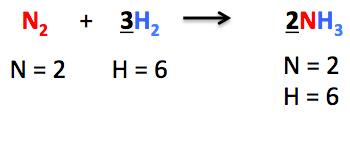 شرح طريقة وزن المعادلة الكيميائية البديل Math Science Math Equations