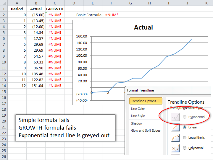 Http Www Igetit Net Newsletters Y06 08 Calculategrowth Aspx Excel Newsletters Meant To Be