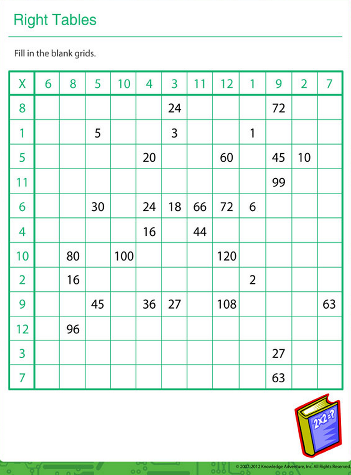 Fill In The Math Table With The Correct Answers Math Tables Math Work 4th Grade Multiplication [ 1526 x 1128 Pixel ]