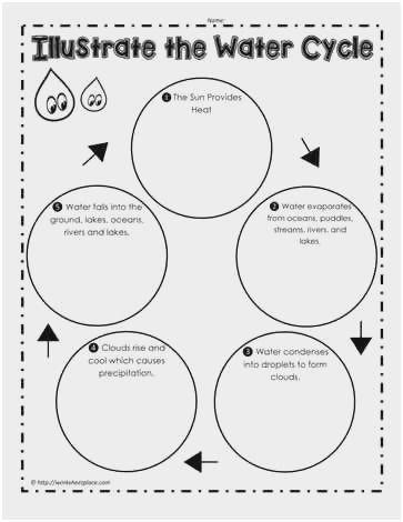 Water Cycle Worksheet Kindergarten Image Result for Water