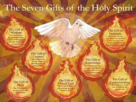 What are the seven gifts of the holy spirit and what do they mean easter pentacost special lesson 1 corinthians 12 the seven gifts of the holy spirit negle Image collections