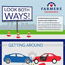 Facing Everyday Risks Infographic Farmers Insurance Farmers