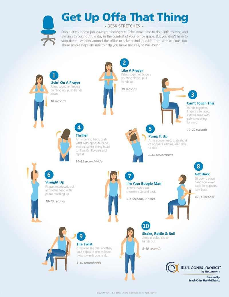 Blue Zones Project By Healthways Office Exercise Office Yoga Desk Workout