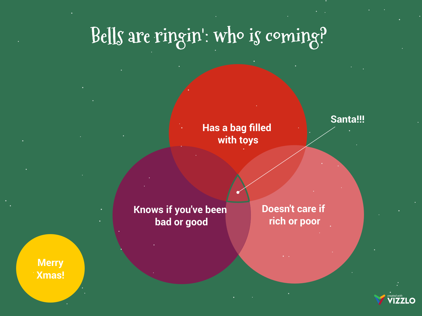 Christmas Charts Venn Diagram Believing Or Not In Santa