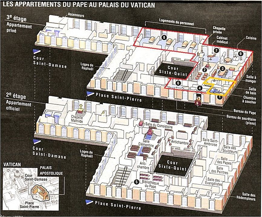 The Private Apartment On Third Floor Following Numbering Diagram Consists Of 1 Pope S Bedroom With Adjoining Bath Wardrobe And Dressing