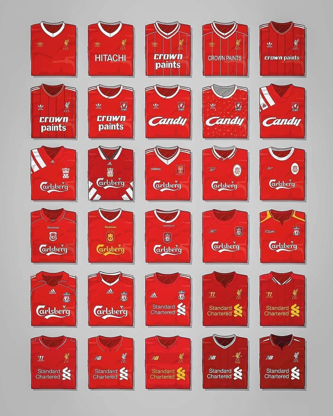 a50f2c68a Evolution of the Reds  jersey