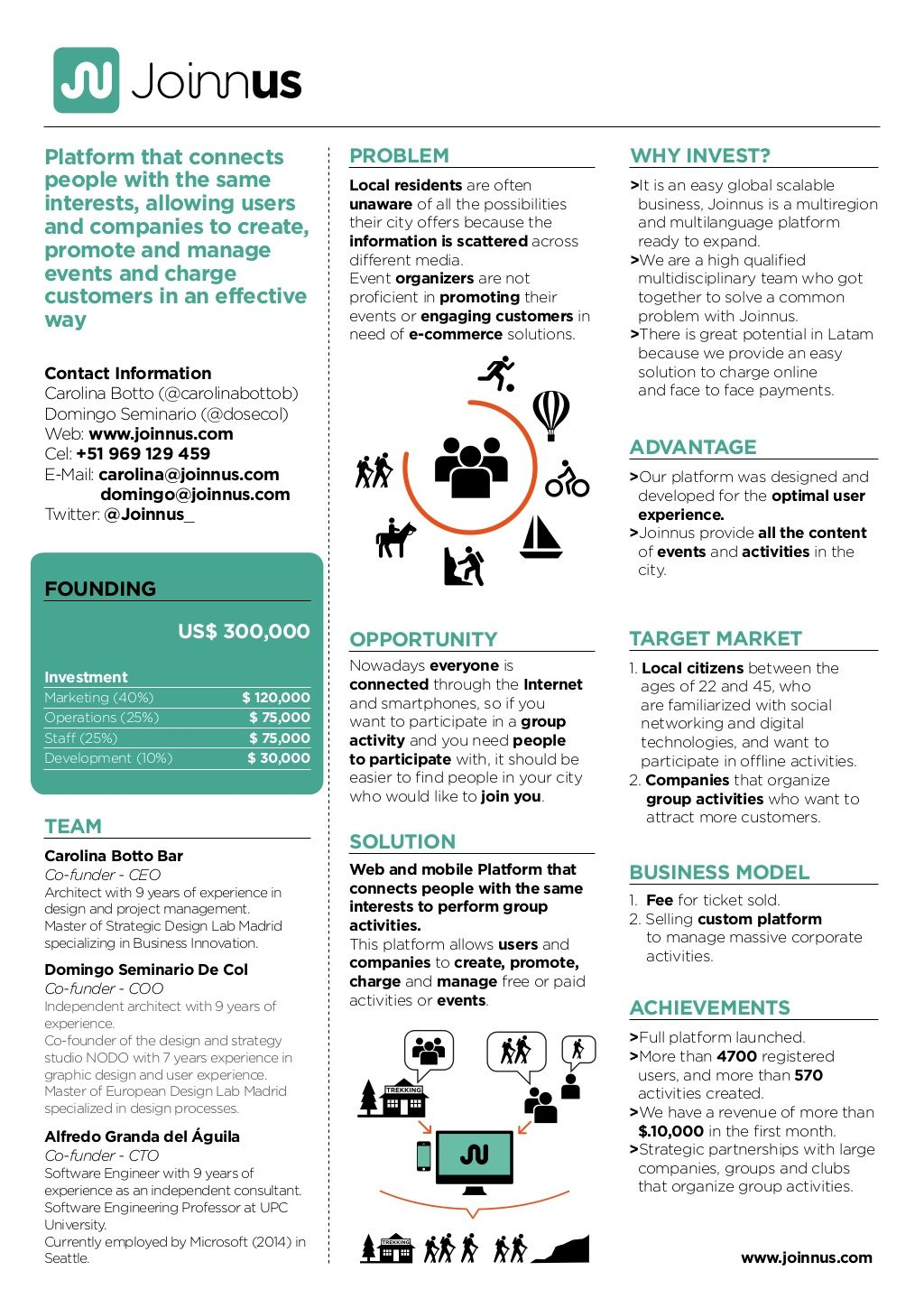 Problembusiness Modeladvantagewhy Invest Target Marketachievementsteamsolutionopportunitylocal Resi One Page Business Plan One Pager Business Website Templates One page fact sheet template