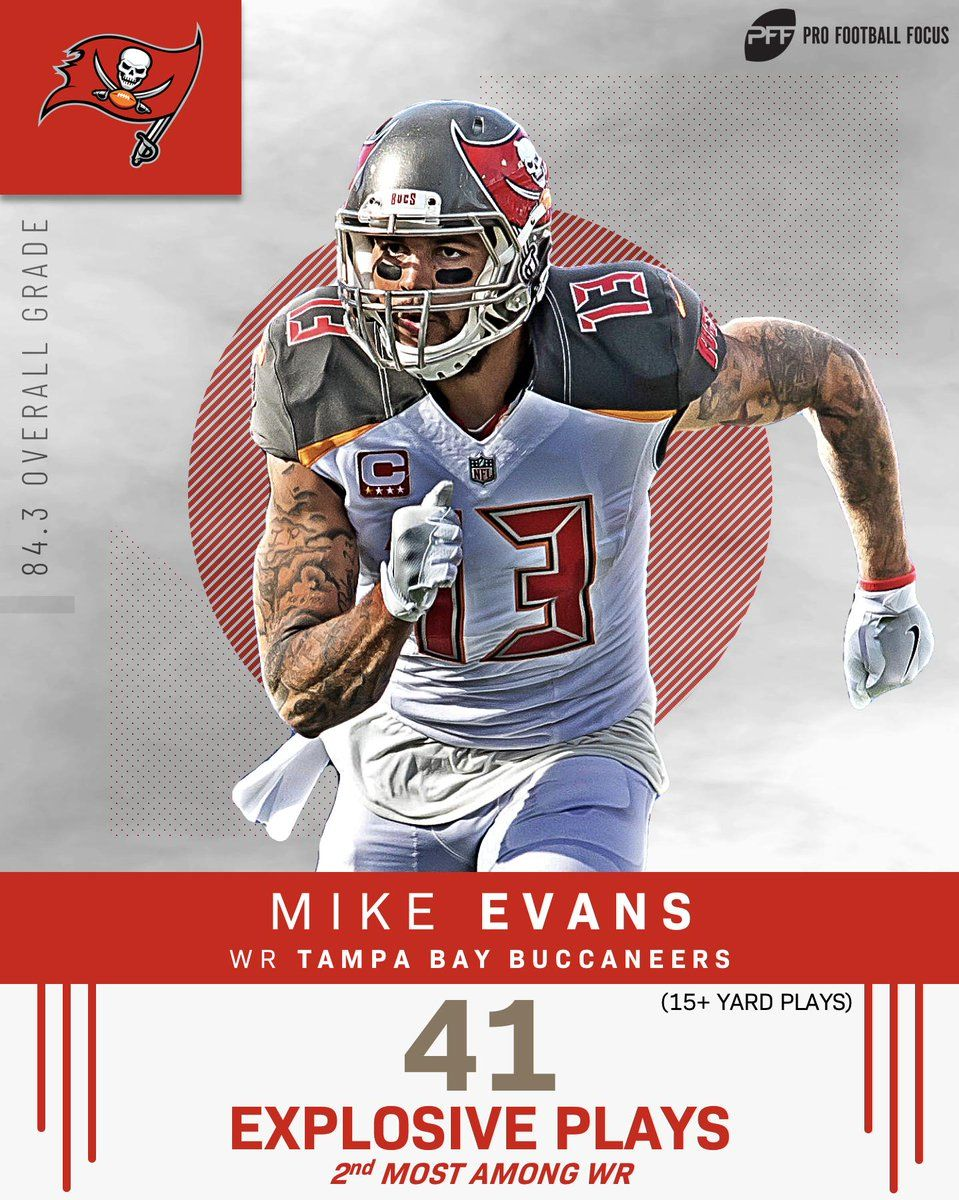 Mike Evans Bleacher Report Latest News Videos And Highlights Mike Evans Bleachers Bleacher Report