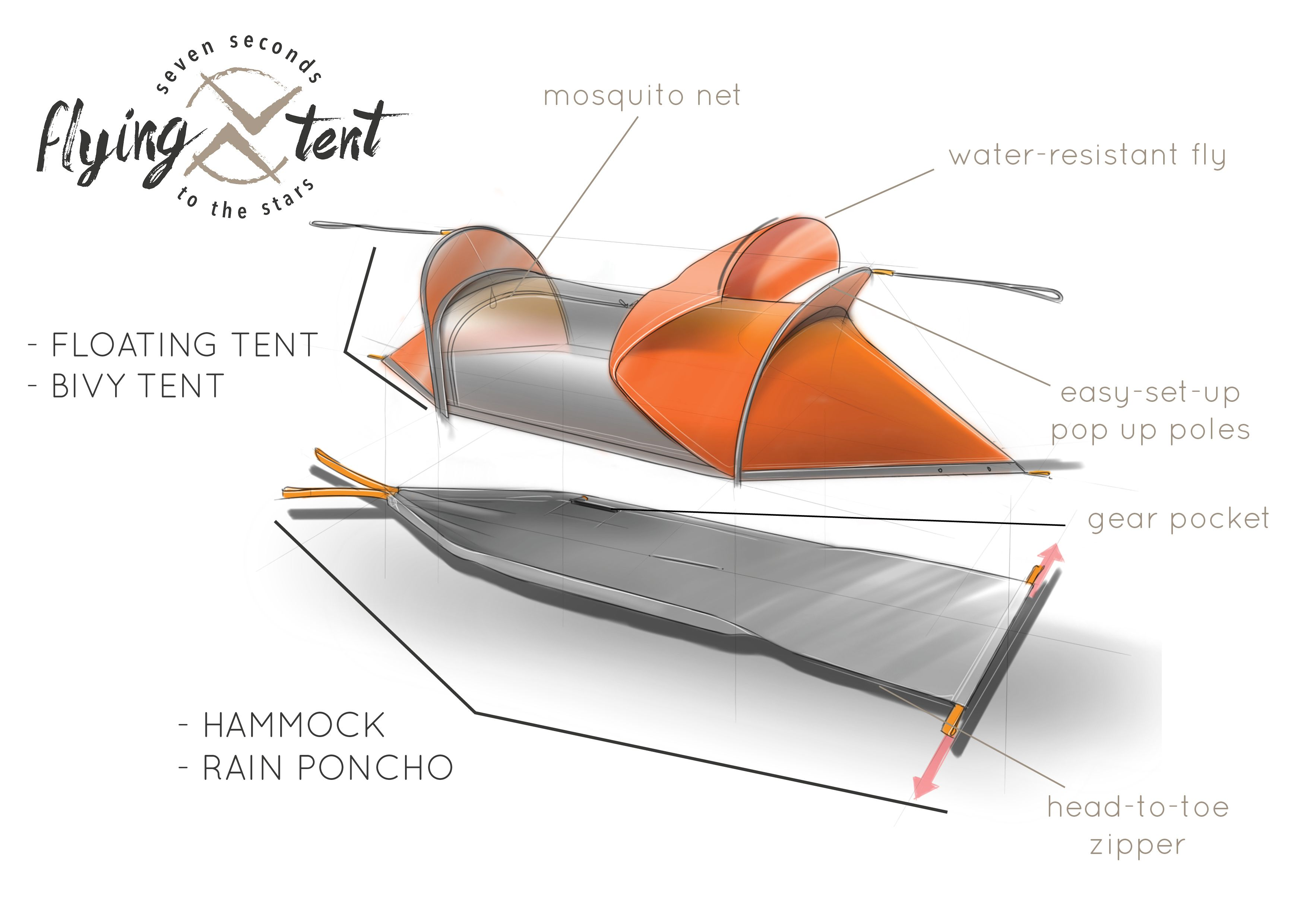 this the best sleep hammocks stand reviews hammock bivy caribbean judge combo with rope