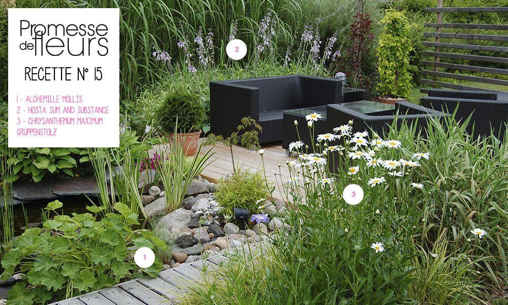 Recette De Jardin N 15 Ambiance Jardin Des Villes Composee Des Plantes De Jardin Suivantes 1 Alch Jardin Contemporain Jardin De Ville Amenagement Jardin