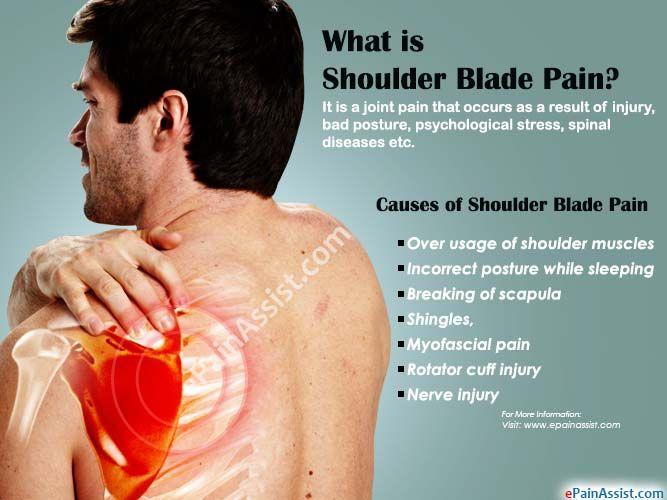 Pin on shoulder streching
