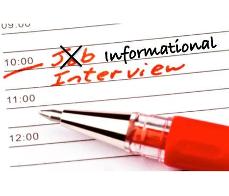 The Informational Interview Job Search Strategies for Recent Grads - resume questions worksheet