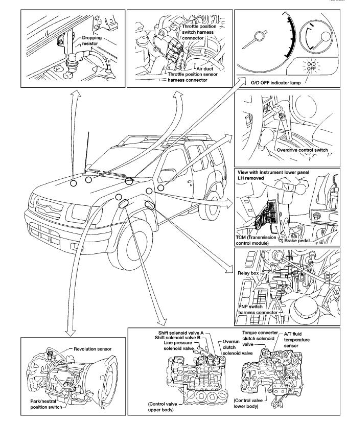 [8+] Downloadable 2007 Nissan Altima Serpentine Belt