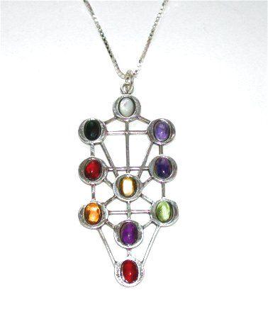 Kabbalah Tree of Life Gemstone Pendant