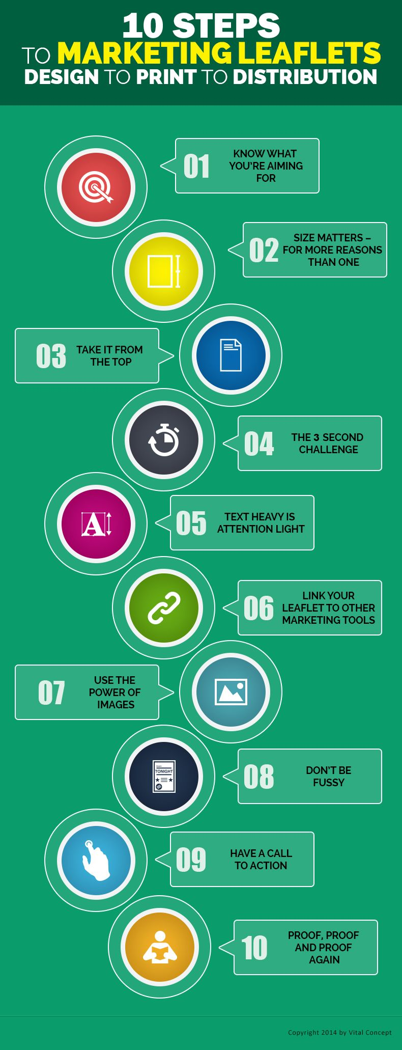 10 Steps to Marketing Leaflets Design to Print to