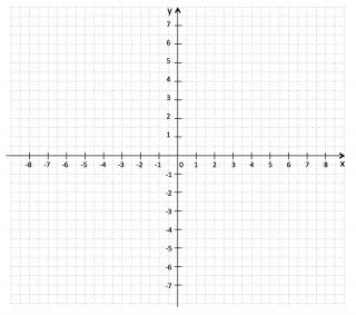 Koordinatensystem Aufgaben Und Zeichnen In Klasse 5 Koordinaten Mathematik Powerpoint Vorlagen