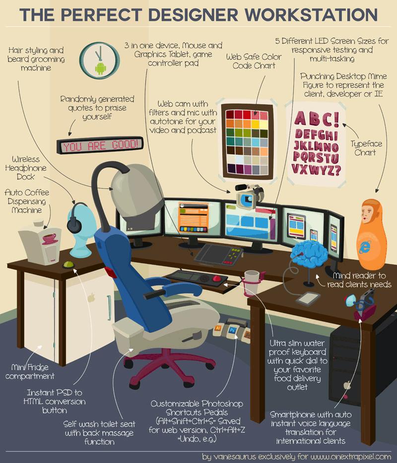 El lugar de trabajo perfecto para un #diseñadorgráfico. ¿Añadirías algo más?