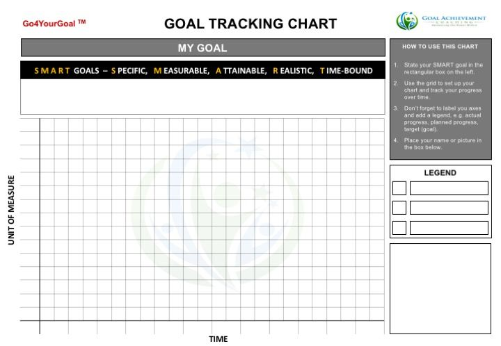 this is goal tracking template 1 a4 size 8 27 inches x 11 69