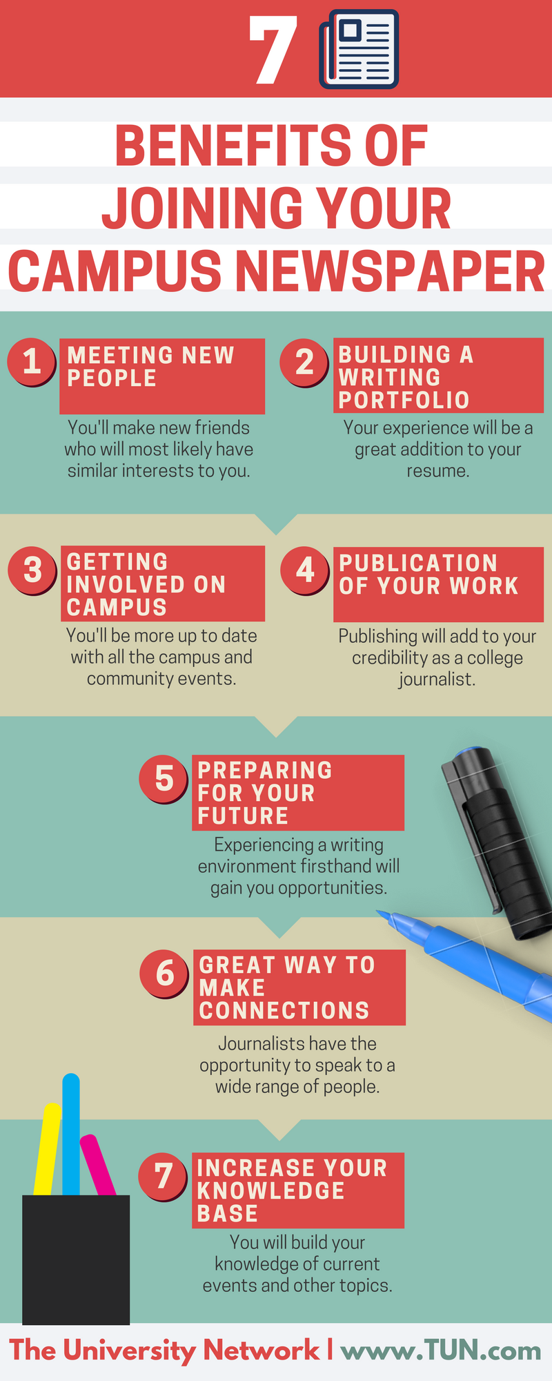 7 Benefits of Joining Your Campus Newspaper | college stuff