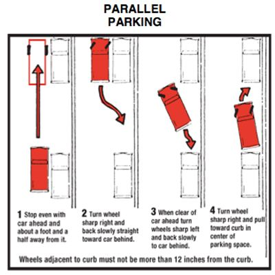 how to parallel park smarty pants pinterest parallel parking rh pinterest com