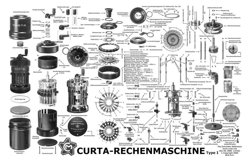 THE CURTA GERMAN CALCULATOR POSTER